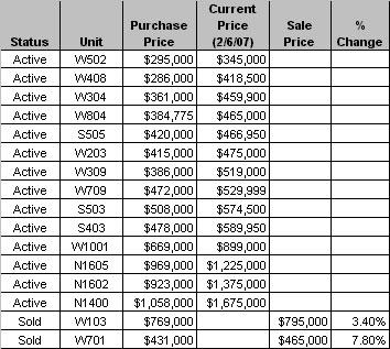 2200_sales.jpg