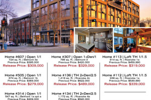 Brix and Gallery Condos post-auction pricing