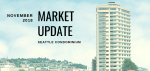 November 2018 Seattle Condo Market Report
