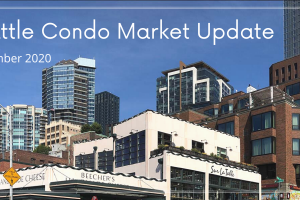 September 2020 Seattle Condo Market Update